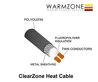 ClearZone heat cable illustration.